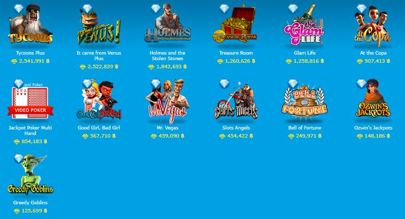 Win Up to 2.5 Million Baht at Happyluke's Highest Jackpot Slot Games
