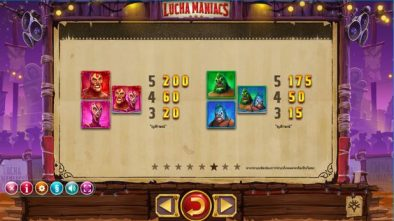Lucha Maniac Slot game